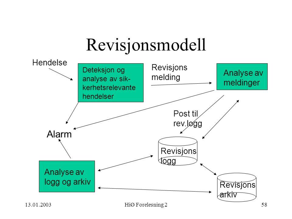 Revisjonsmodell Alarm Hendelse Revisjons melding Analyse av meldinger