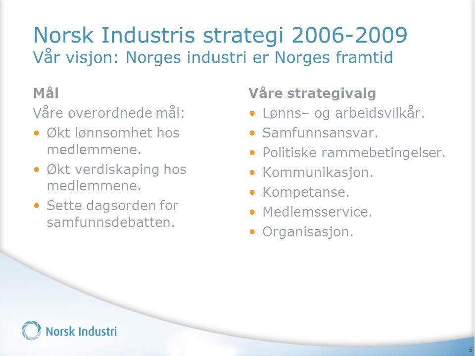 Norsk Industris strategi 2006-2009 Vår visjon: Norges industri er Norges framtid