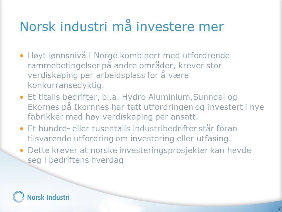 Norsk industri må investere mer