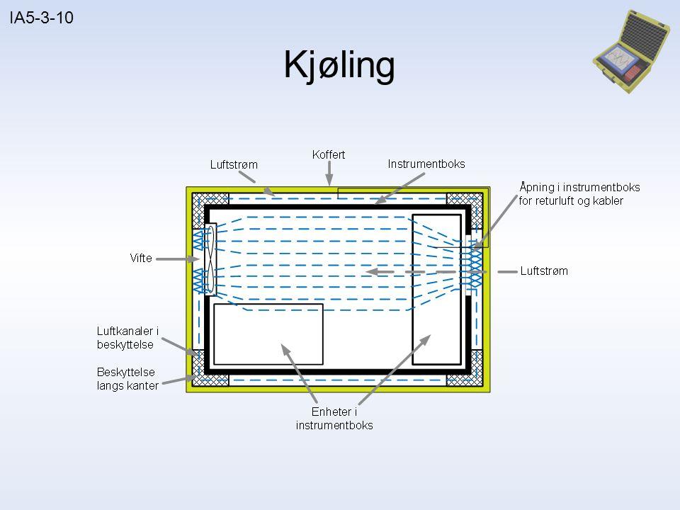 Kjøling