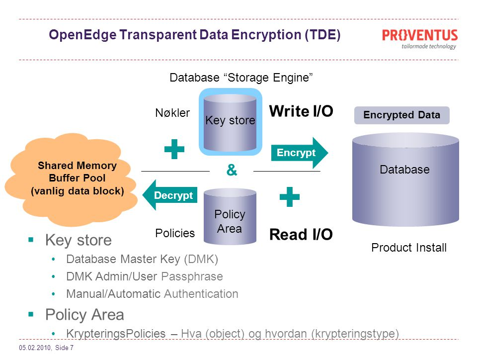OpenEdge Transparent Data Encryption (TDE)