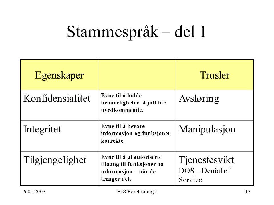 Stammespråk – del 1 Egenskaper Trusler Konfidensialitet Avsløring