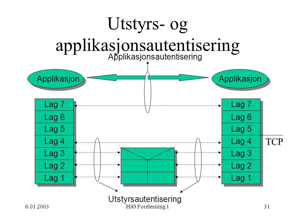 Utstyrs- og applikasjonsautentisering