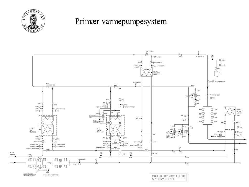 Primær varmepumpesystem