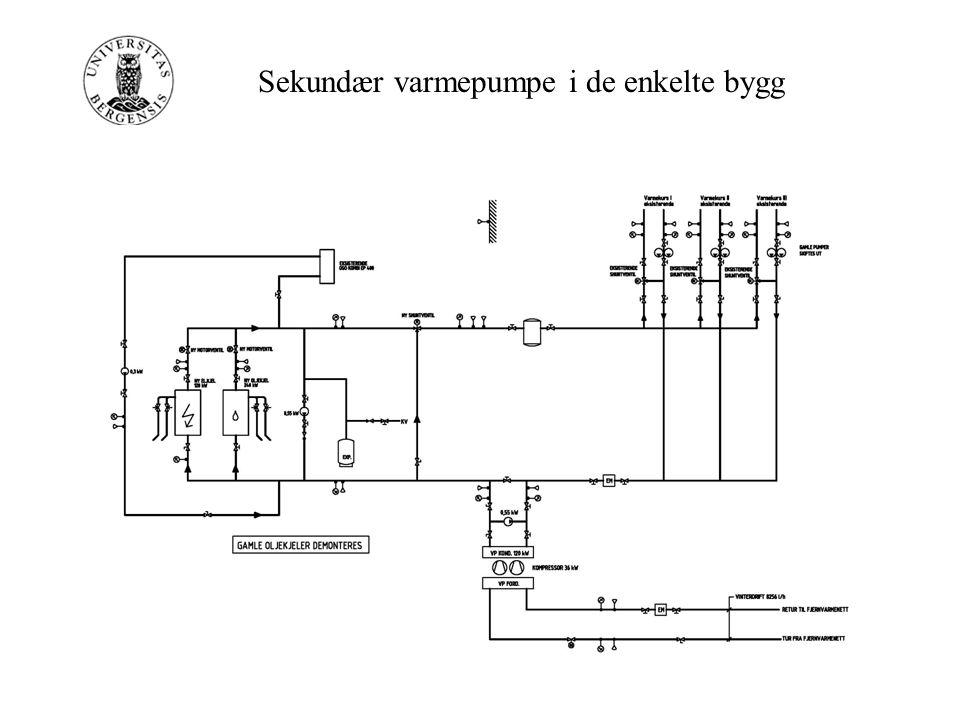 Sekundær varmepumpe i de enkelte bygg