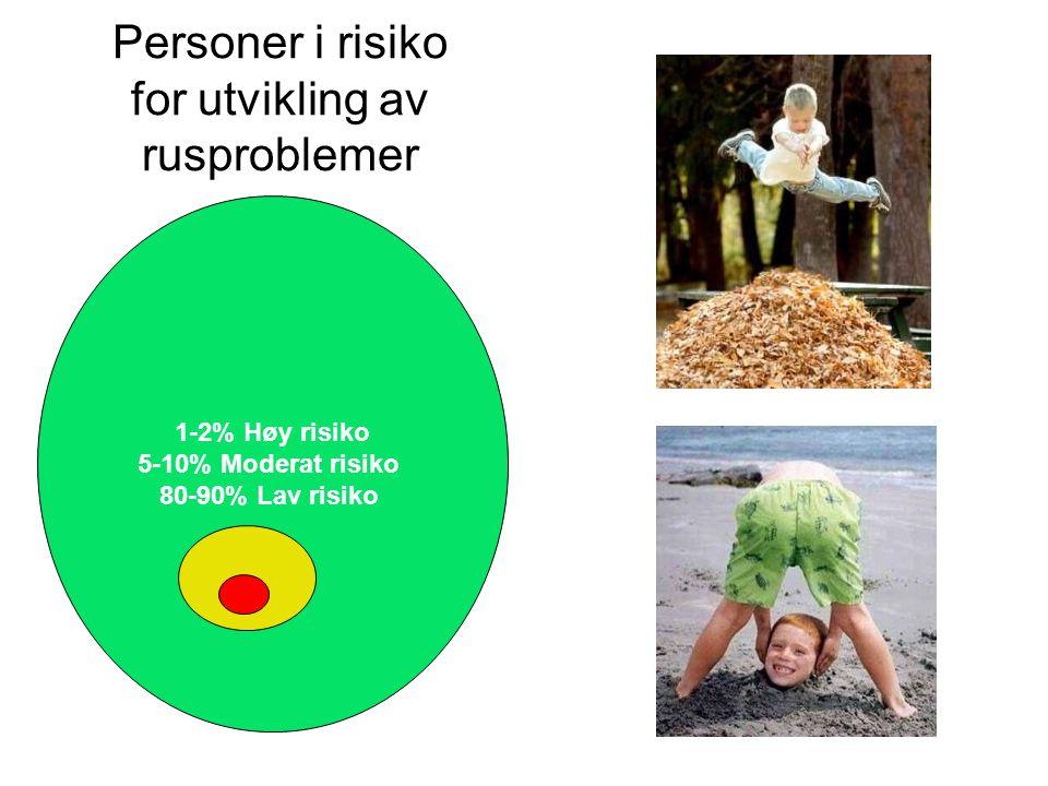 Personer i risiko for utvikling av rusproblemer