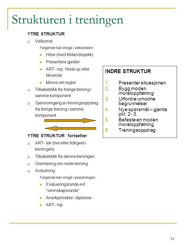Strukturen i treningen