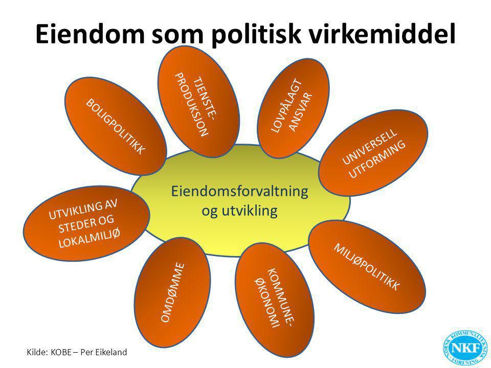 Eiendom som politisk virkemiddel