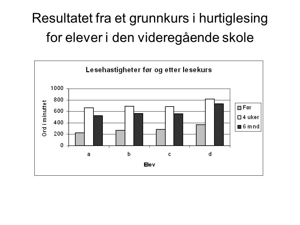 Resultatet fra et grunnkurs i hurtiglesing for elever i den videregående skole