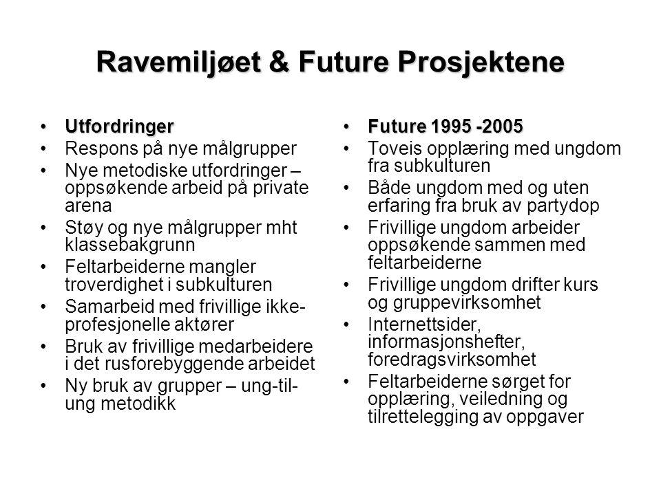 Ravemiljøet & Future Prosjektene