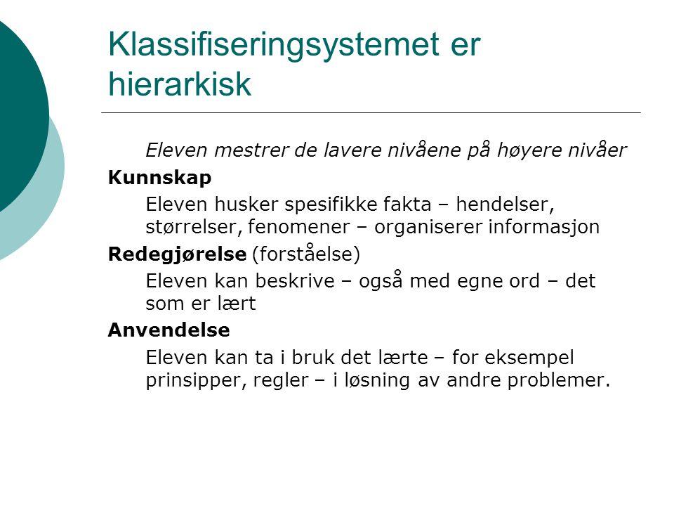 Klassifiseringsystemet er hierarkisk