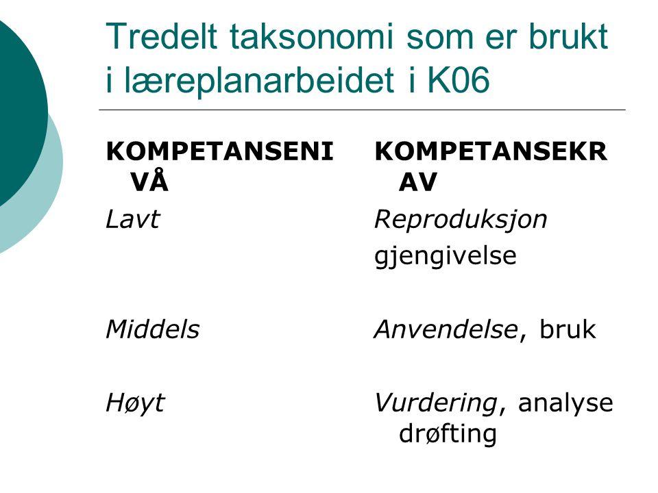 Tredelt taksonomi som er brukt i læreplanarbeidet i K06