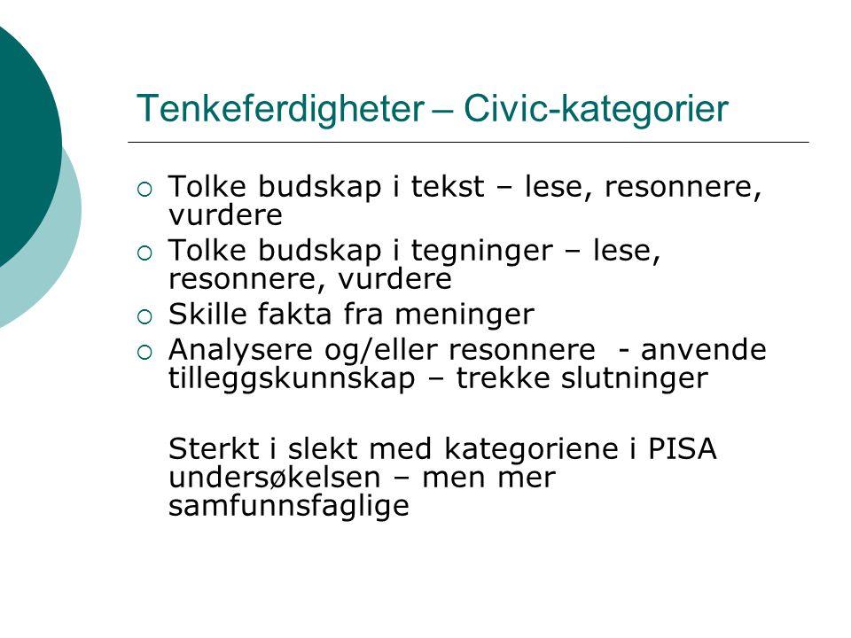 Tenkeferdigheter – Civic-kategorier