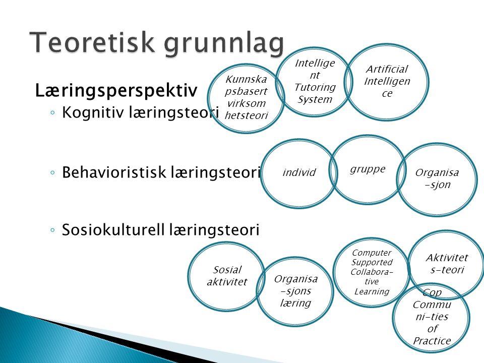 Teoretisk grunnlag Læringsperspektiv Kognitiv læringsteori