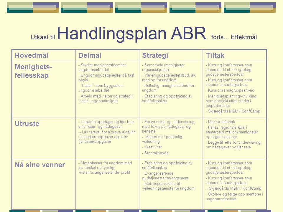 Utkast til Handlingsplan ABR forts... Effektmål