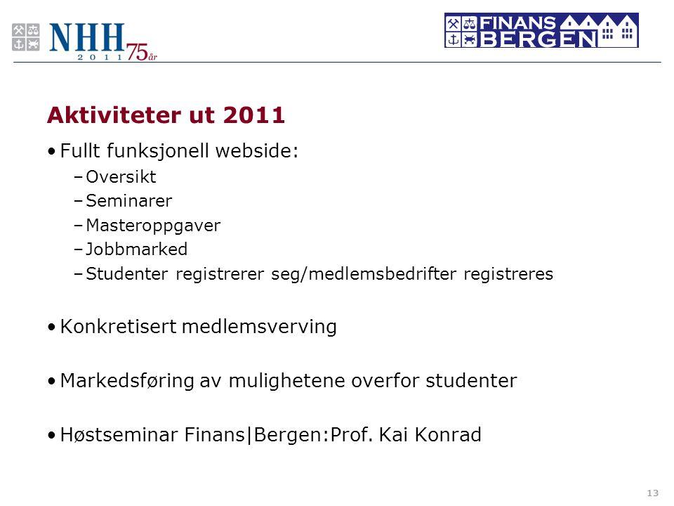 Aktiviteter ut 2011 Fullt funksjonell webside: