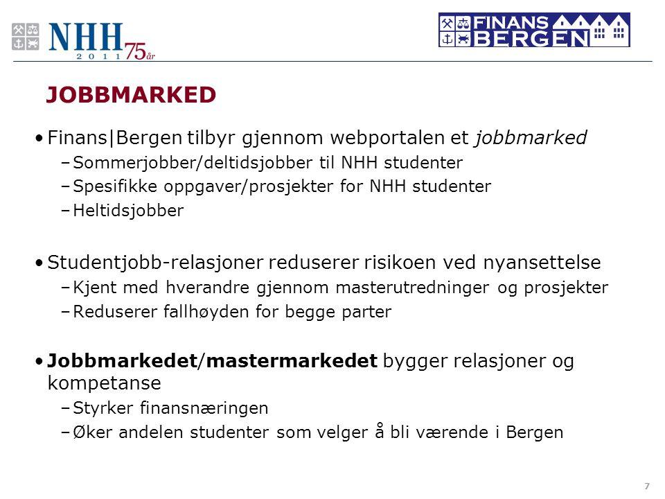 JOBBMARKED Finans|Bergen tilbyr gjennom webportalen et jobbmarked