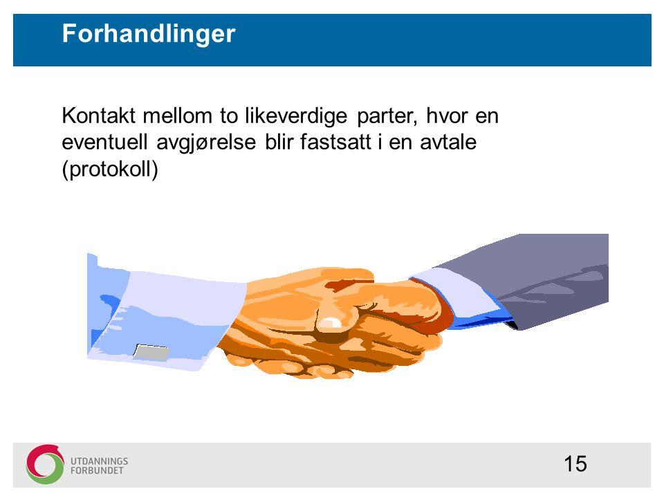 Forhandlinger Kontakt mellom to likeverdige parter, hvor en eventuell avgjørelse blir fastsatt i en avtale (protokoll)