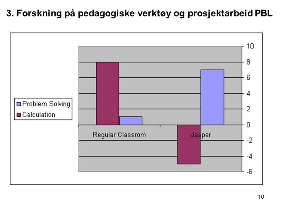 3. Forskning på pedagogiske verktøy og prosjektarbeid PBL