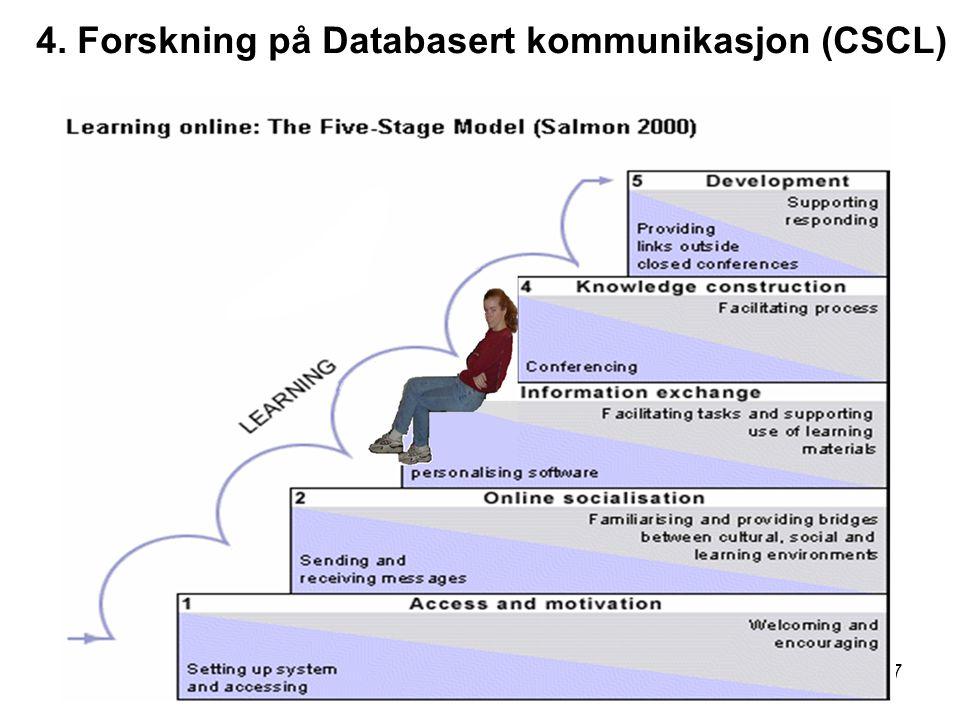 4. Forskning på Databasert kommunikasjon (CSCL)