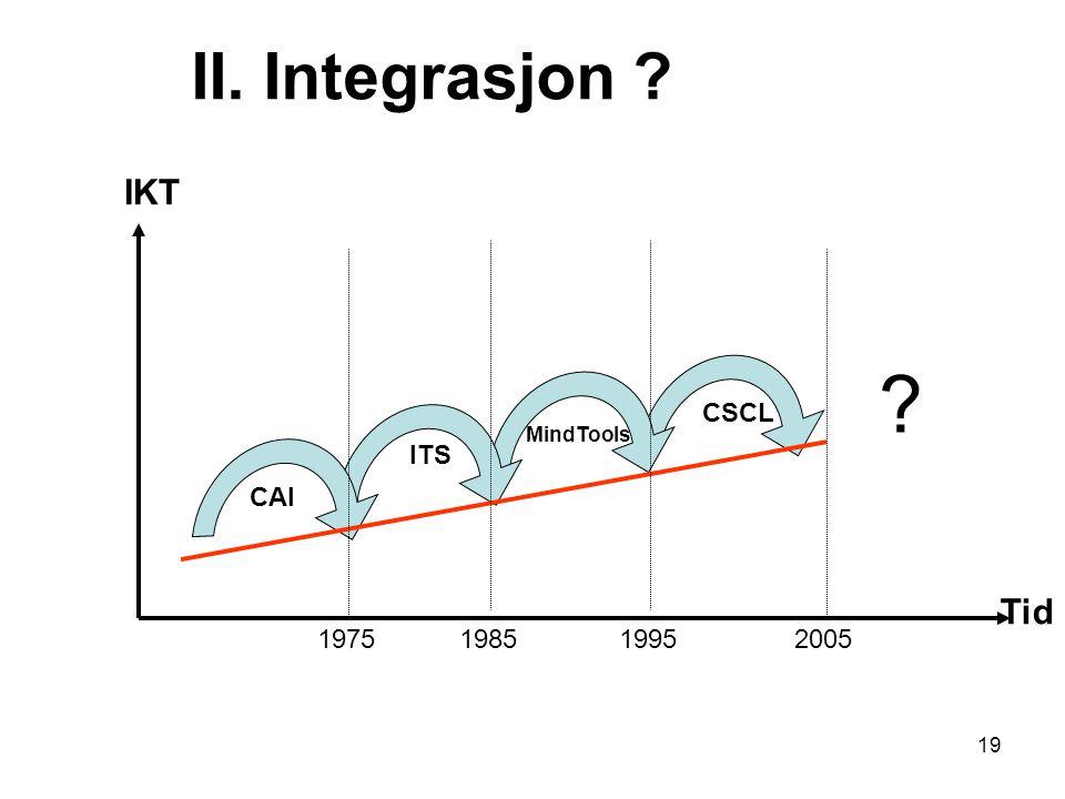 II. Integrasjon IKT CSCL MindTools ITS CAI Tid 1975 1985 1995 2005