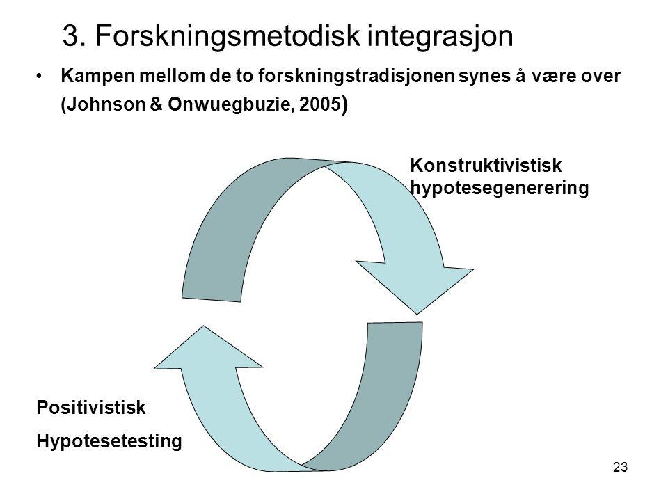 3. Forskningsmetodisk integrasjon