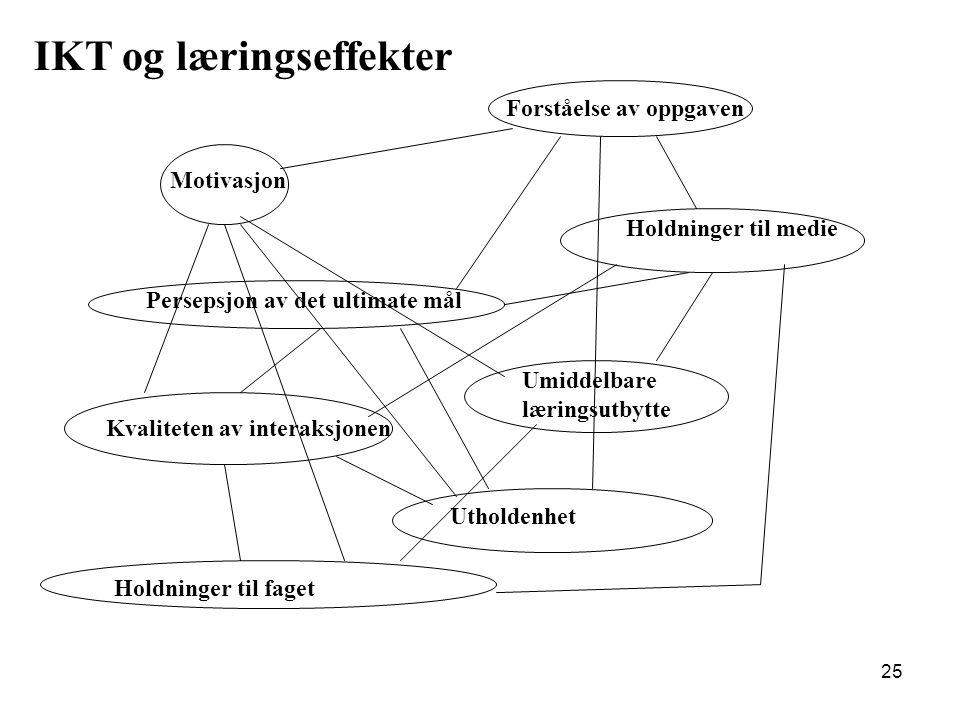 IKT og læringseffekter