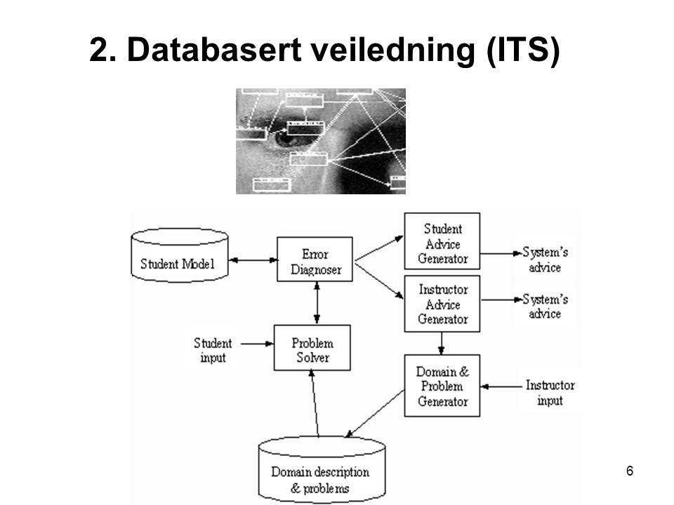 2. Databasert veiledning (ITS)