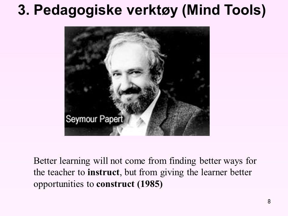 3. Pedagogiske verktøy (Mind Tools)