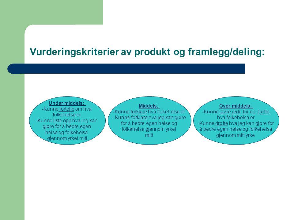 Vurderingskriterier av produkt og framlegg/deling: