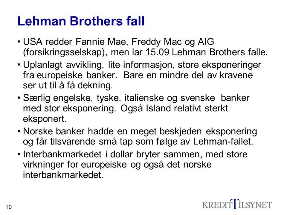 Lehman Brothers fall USA redder Fannie Mae, Freddy Mac og AIG (forsikringsselskap), men lar 15.09 Lehman Brothers falle.