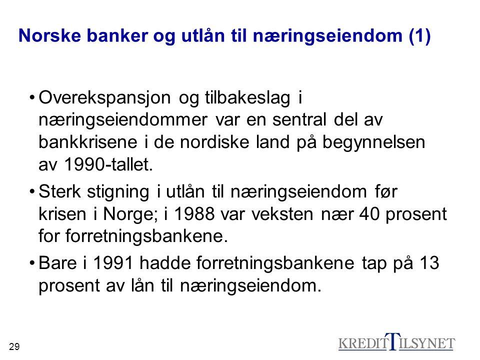 Norske banker og utlån til næringseiendom (1)
