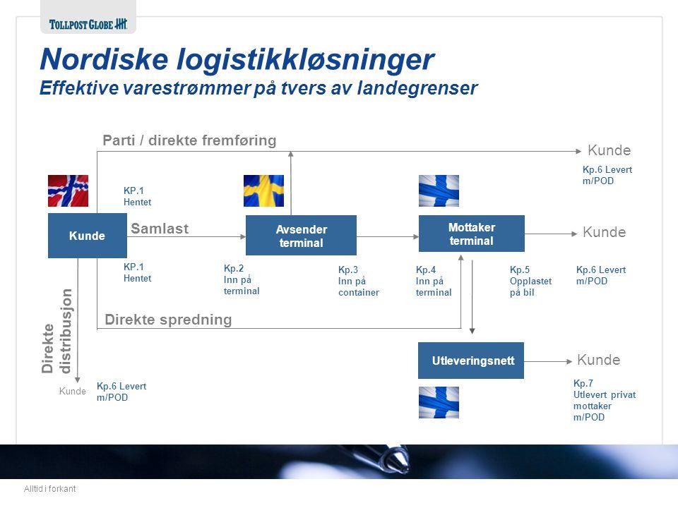 Nordiske logistikkløsninger Effektive varestrømmer på tvers av landegrenser
