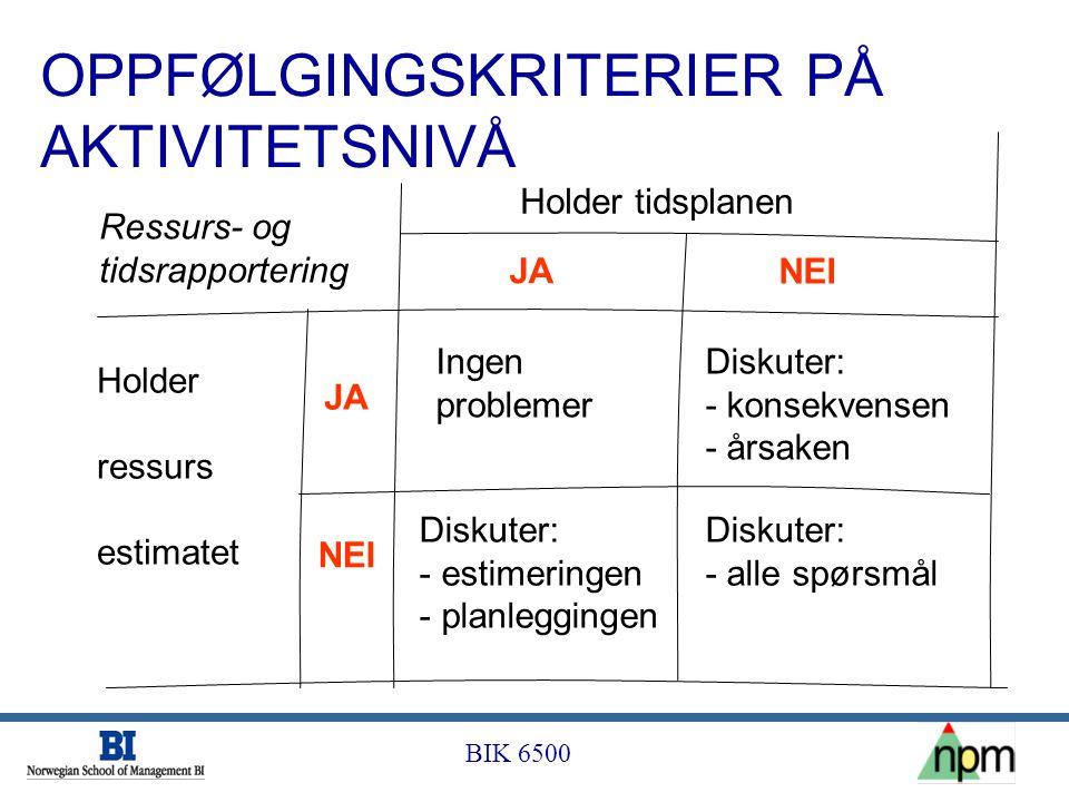 OPPFØLGINGSKRITERIER PÅ AKTIVITETSNIVÅ