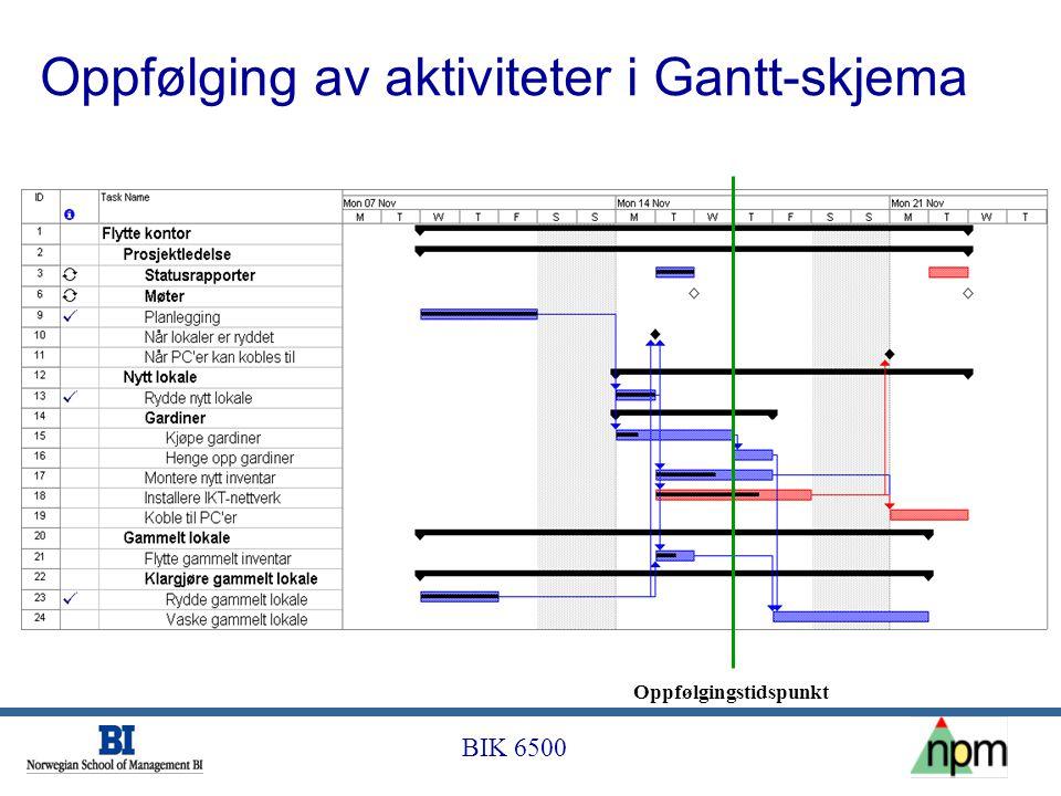 Oppfølging av aktiviteter i Gantt-skjema