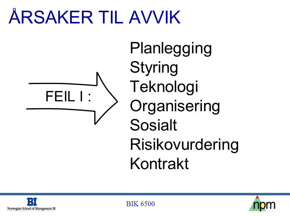 ÅRSAKER TIL AVVIK Planlegging Styring Teknologi Organisering Sosialt