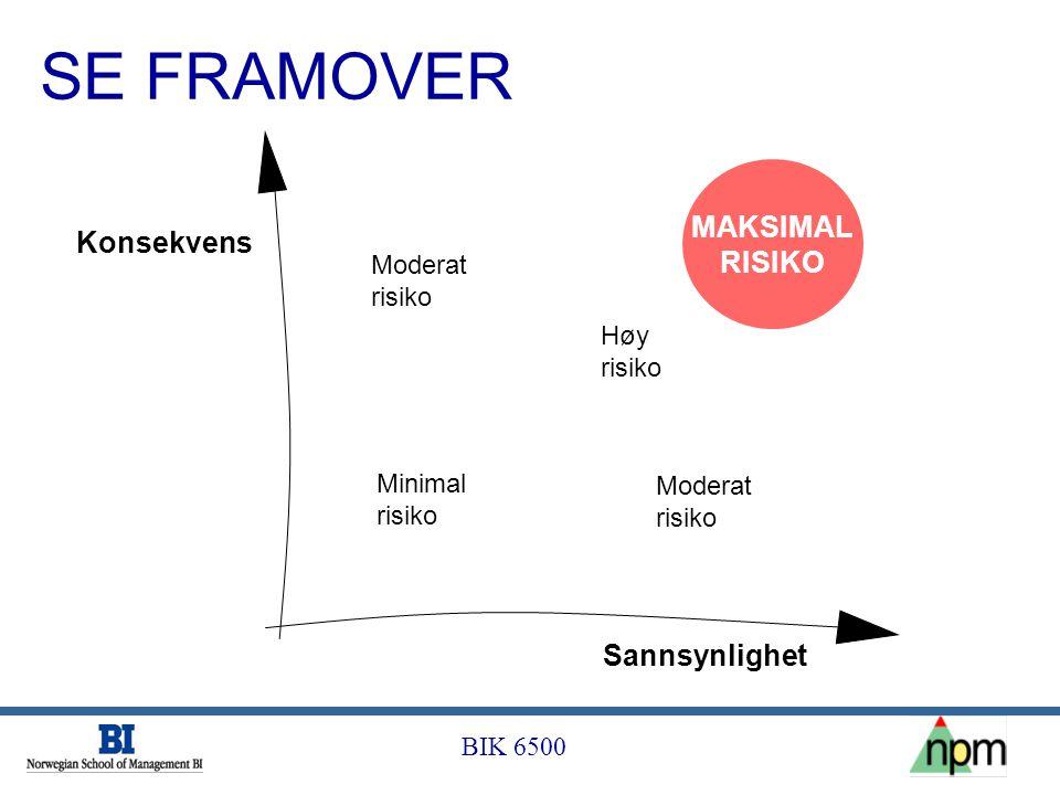SE FRAMOVER MAKSIMAL RISIKO Konsekvens Sannsynlighet Moderat risiko