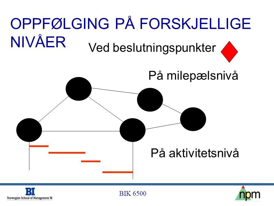 OPPFØLGING PÅ FORSKJELLIGE NIVÅER