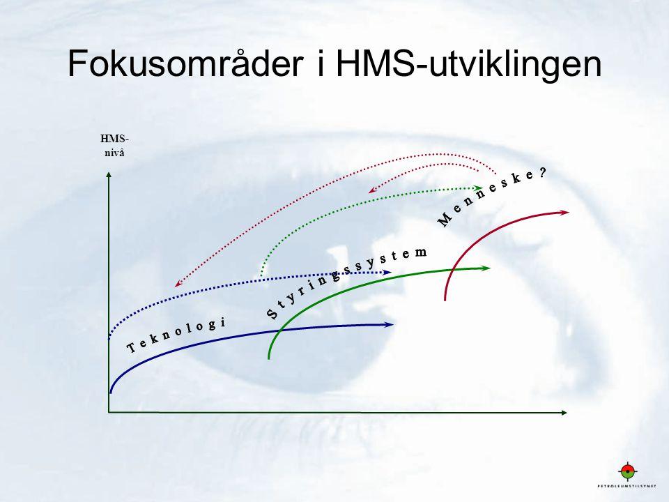Fokusområder i HMS-utviklingen