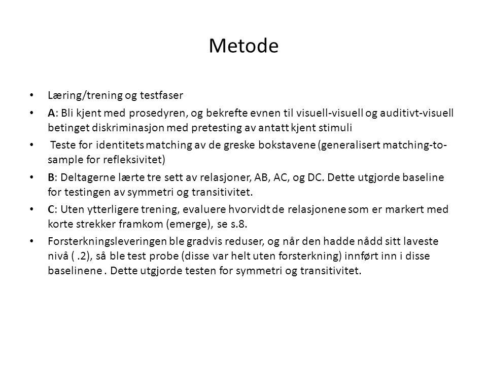 Metode Læring/trening og testfaser