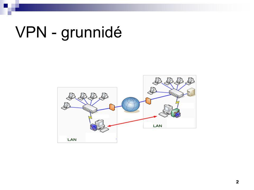VPN - grunnidé