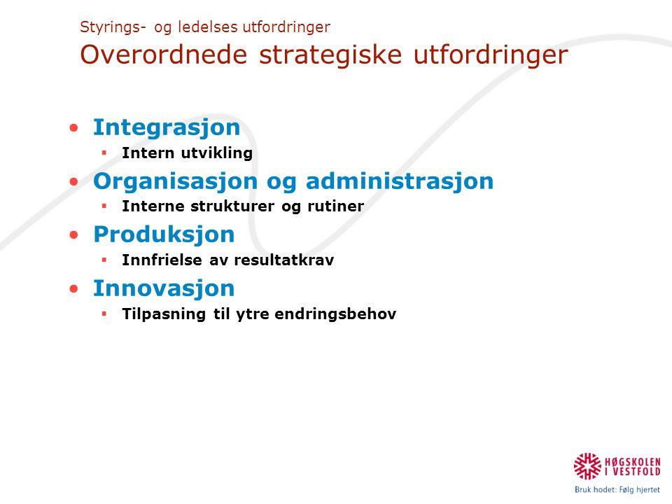 Organisasjon og administrasjon Produksjon Innovasjon