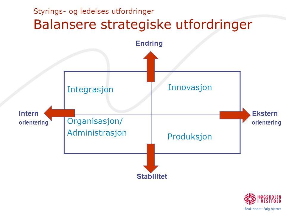Styrings- og ledelses utfordringer Balansere strategiske utfordringer