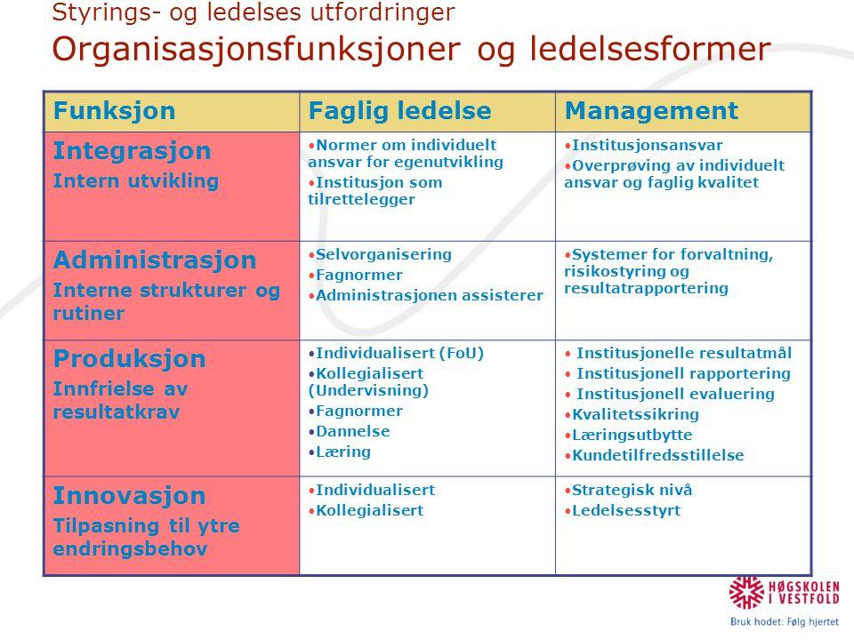 Styrings- og ledelses utfordringer Organisasjonsfunksjoner og ledelsesformer