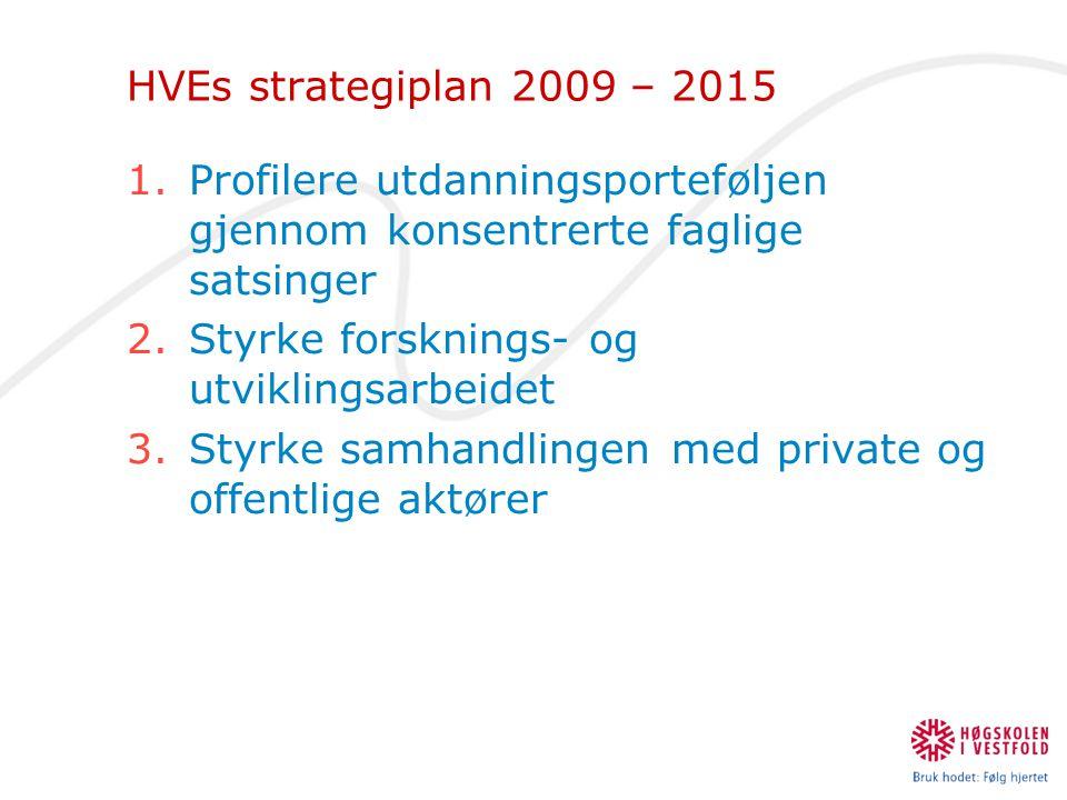HVEs strategiplan 2009 – 2015 Profilere utdanningsporteføljen gjennom konsentrerte faglige satsinger.