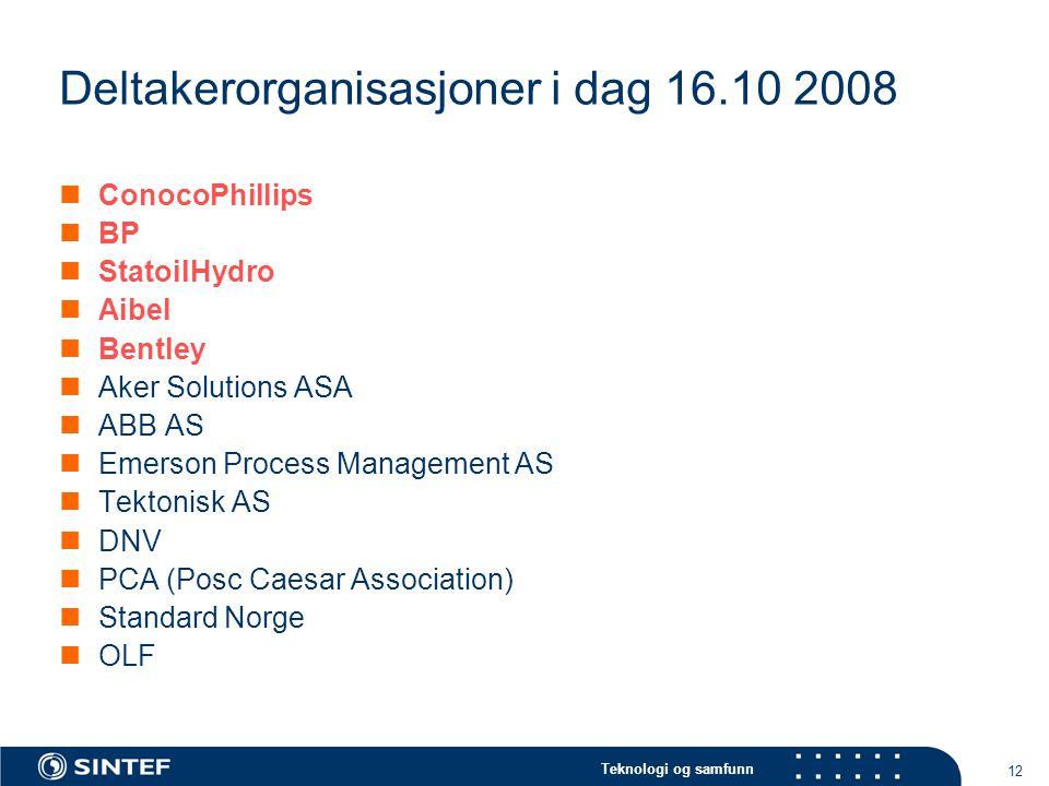 Deltakerorganisasjoner i dag 16.10 2008