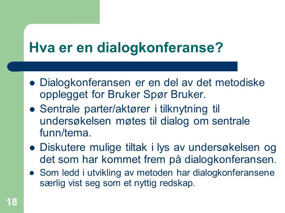 Hva er en dialogkonferanse