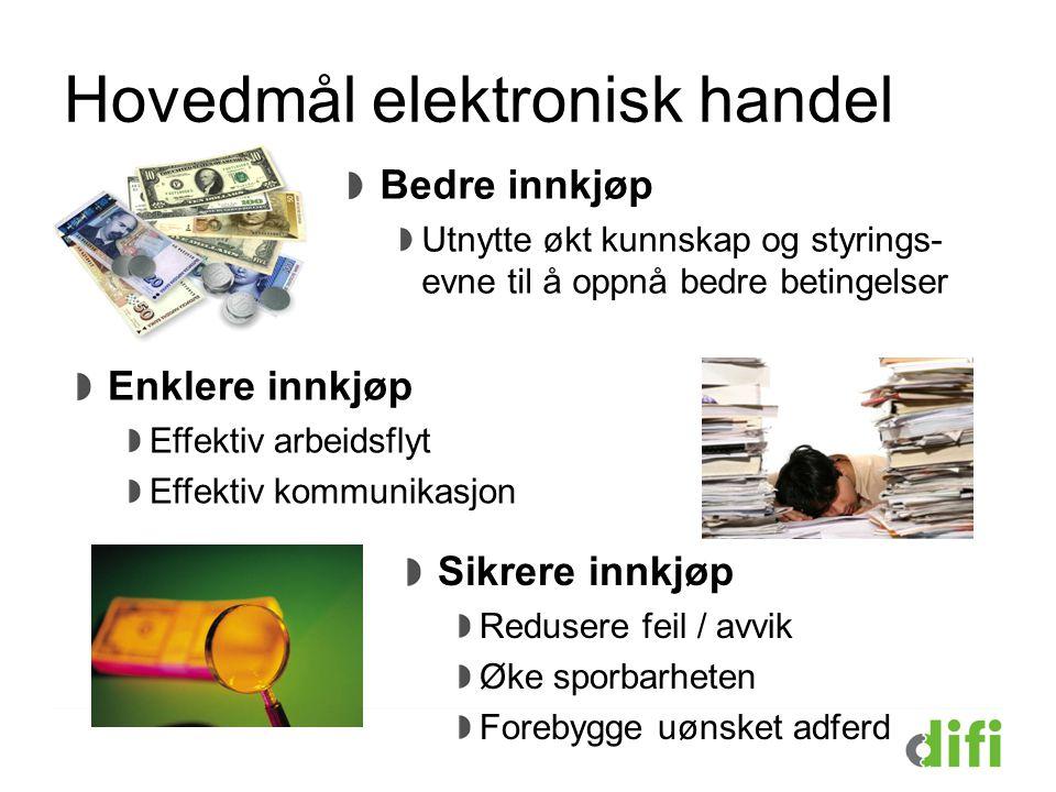 Hovedmål elektronisk handel