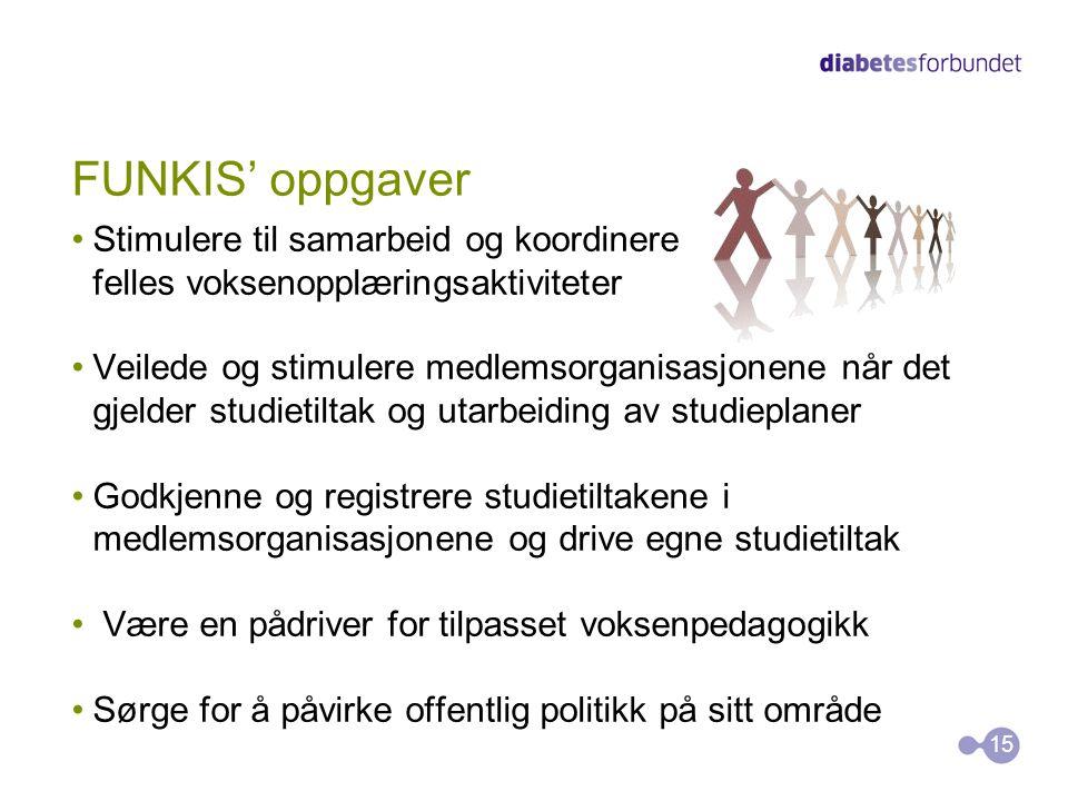 FUNKIS' oppgaver Stimulere til samarbeid og koordinere felles voksenopplæringsaktiviteter.