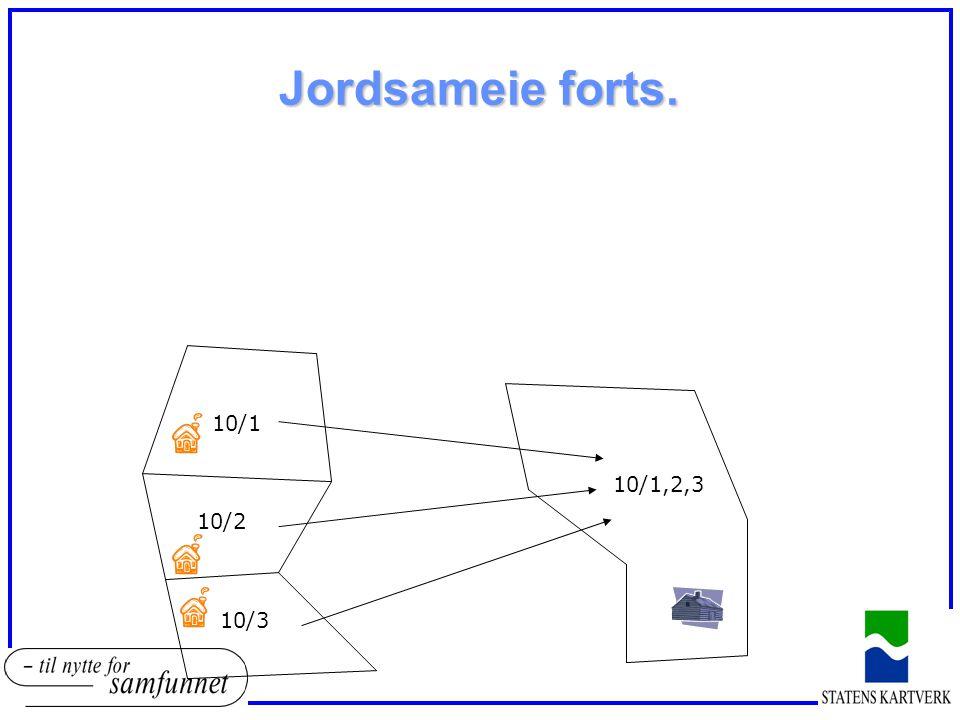 Jordsameie forts. 10/1 10/1,2,3 10/2 10/3